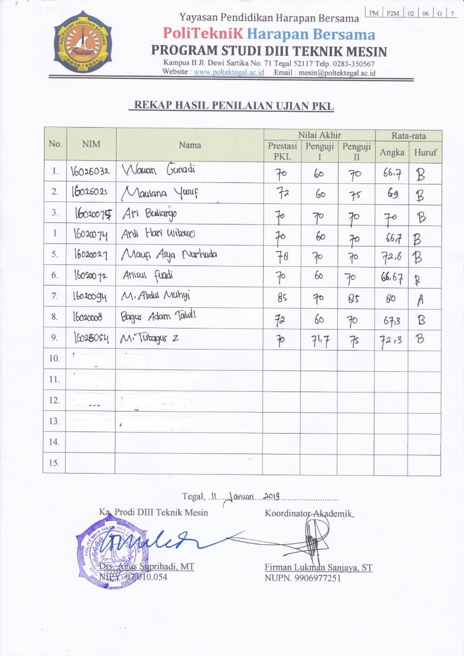 Nilai Ujian PKL Prodi Mesin (11 Januari 2019)